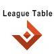 League Table | افزونه ساخت جدول در وردپرس